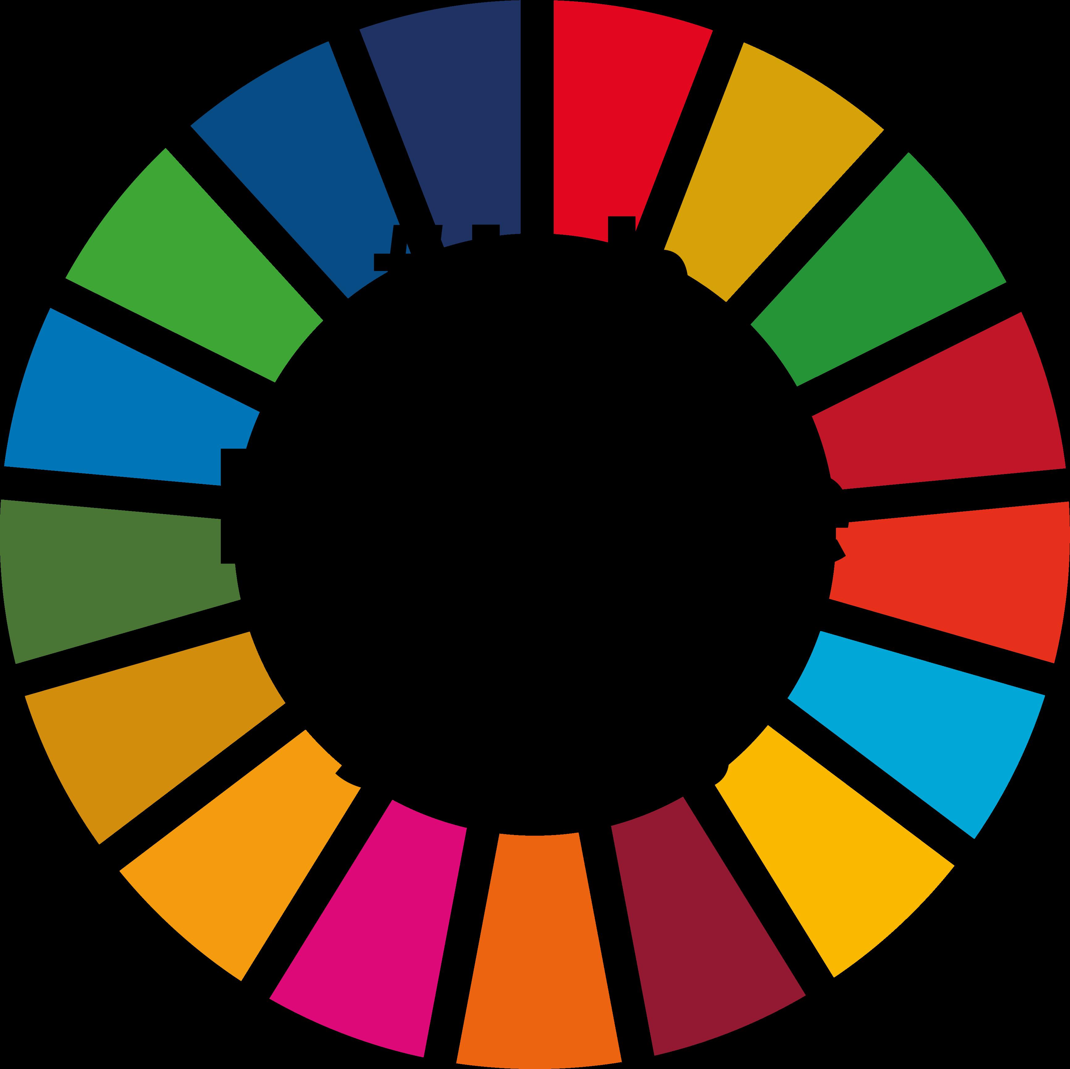 Ich brauche SDGs